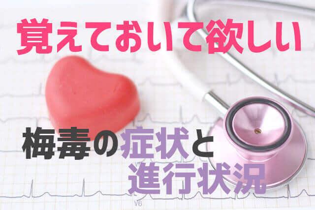 梅毒の症状を説明している画像